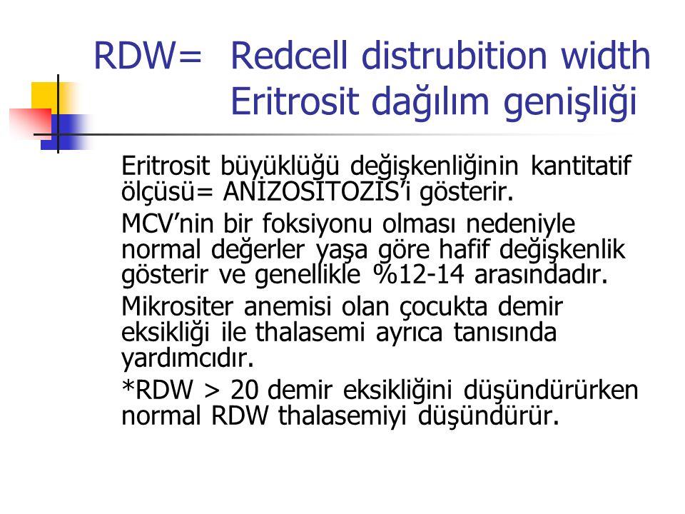 RDW= Redcell distrubition width Eritrosit dağılım genişliği
