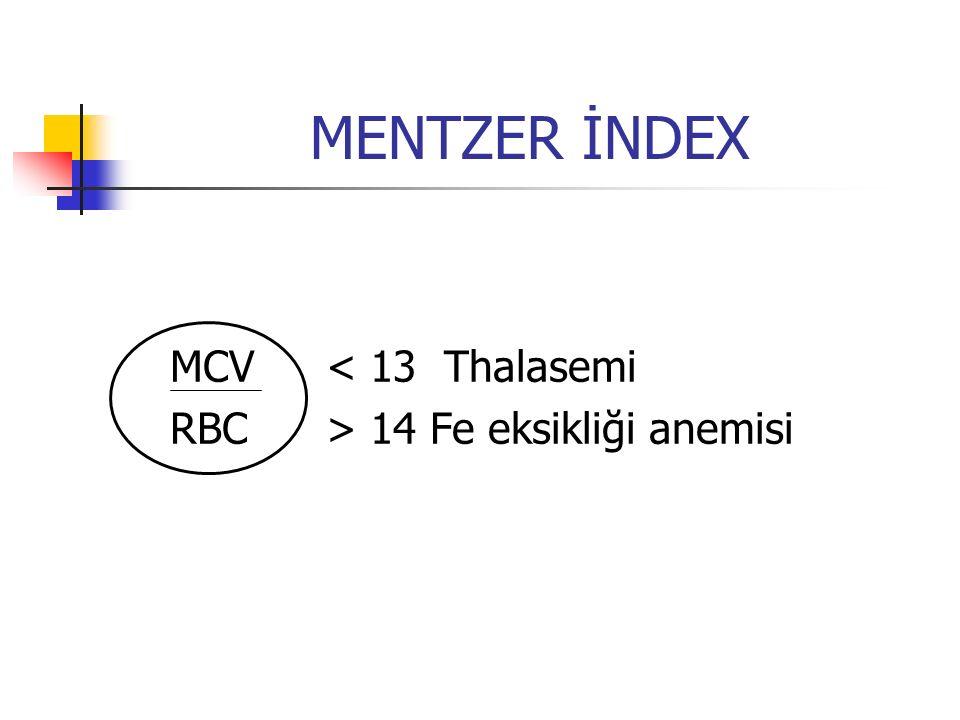 MENTZER İNDEX MCV < 13 Thalasemi RBC > 14 Fe eksikliği anemisi