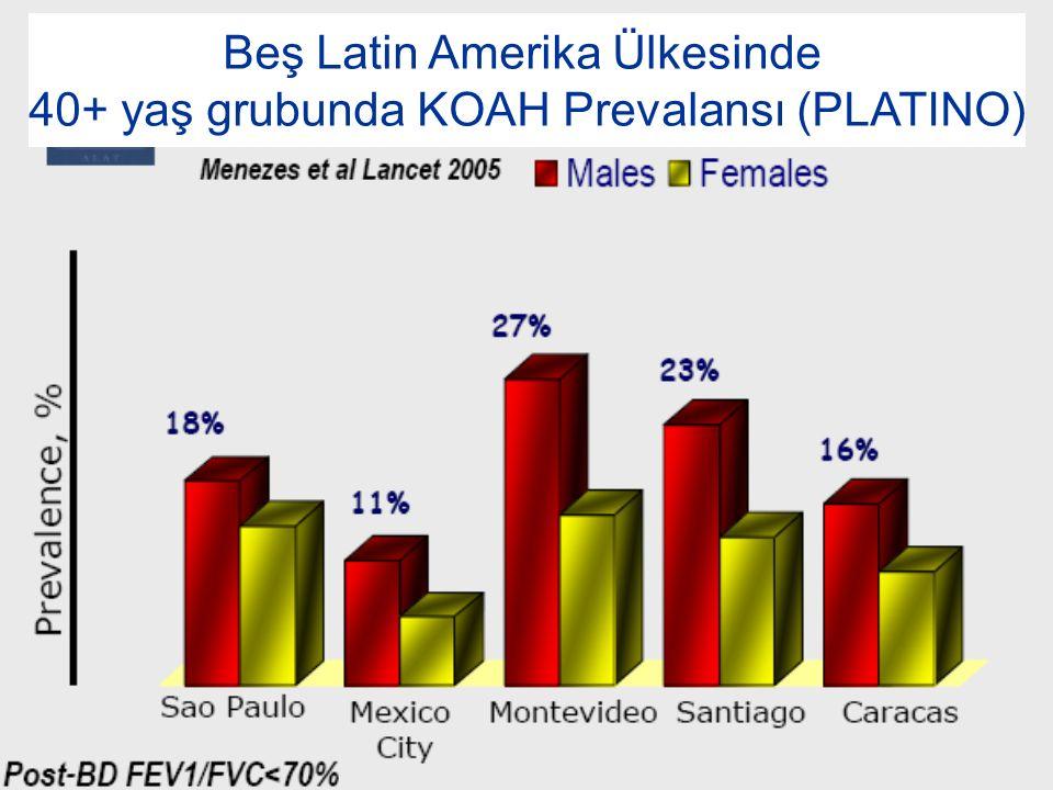 Beş Latin Amerika Ülkesinde 40+ yaş grubunda KOAH Prevalansı (PLATINO)
