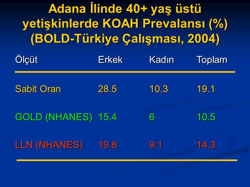 Adana İlinde 40+ yaş üstü yetişkinlerde KOAH Prevalansı (%) (BOLD-Türkiye Çalışması, 2004)