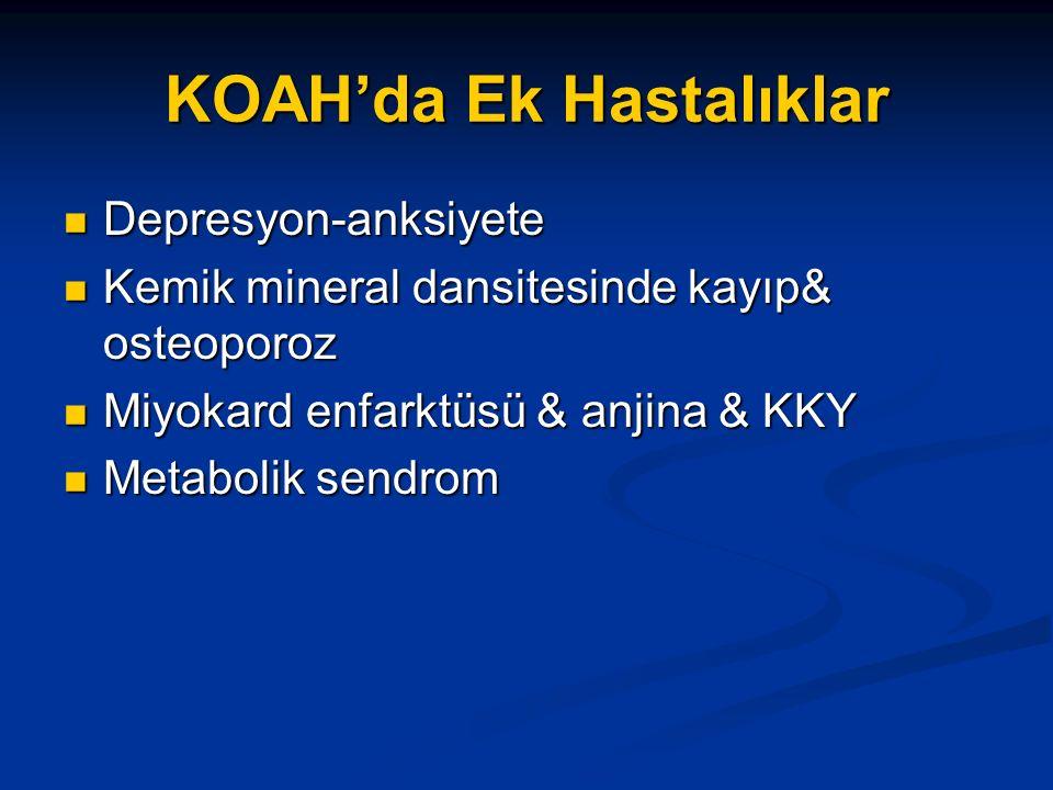KOAH'da Ek Hastalıklar
