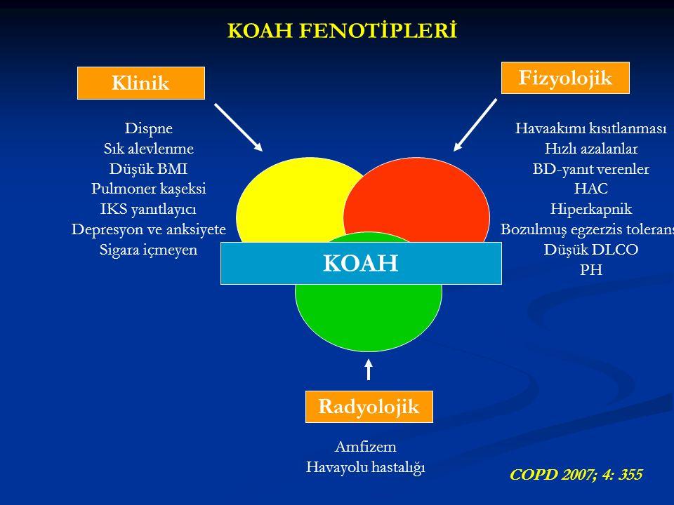 KOAH KOAH FENOTİPLERİ Fizyolojik Klinik Radyolojik Dispne