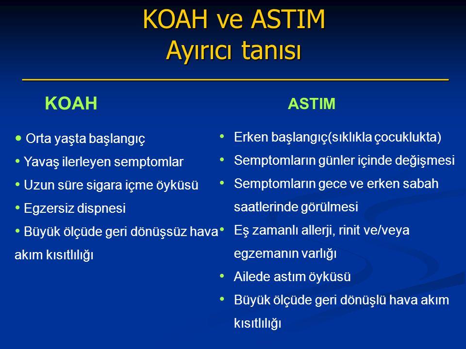KOAH ve ASTIM Ayırıcı tanısı KOAH ASTIM Orta yaşta başlangıç