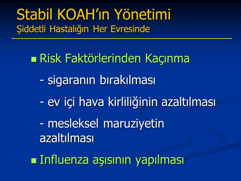 Stabil KOAH'ın Yönetimi Şiddetli Hastalığın Her Evresinde