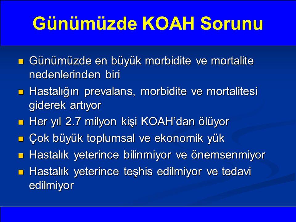 Günümüzde KOAH Sorunu Günümüzde en büyük morbidite ve mortalite nedenlerinden biri. Hastalığın prevalans, morbidite ve mortalitesi giderek artıyor.
