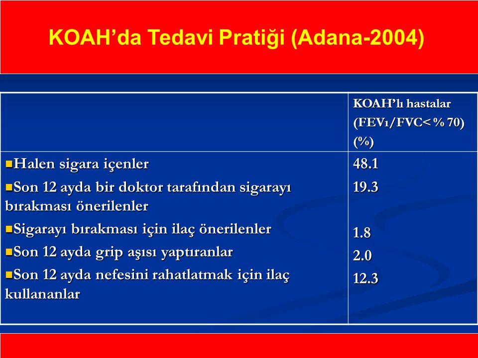 KOAH'da Tedavi Pratiği (Adana-2004)