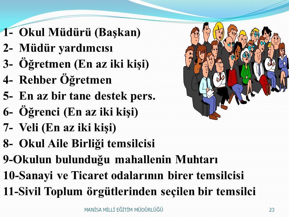 3- Öğretmen (En az iki kişi) 4- Rehber Öğretmen