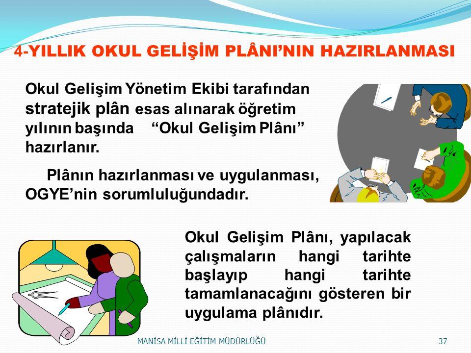 4-YILLIK OKUL GELİŞİM PLÂNI'NIN HAZIRLANMASI