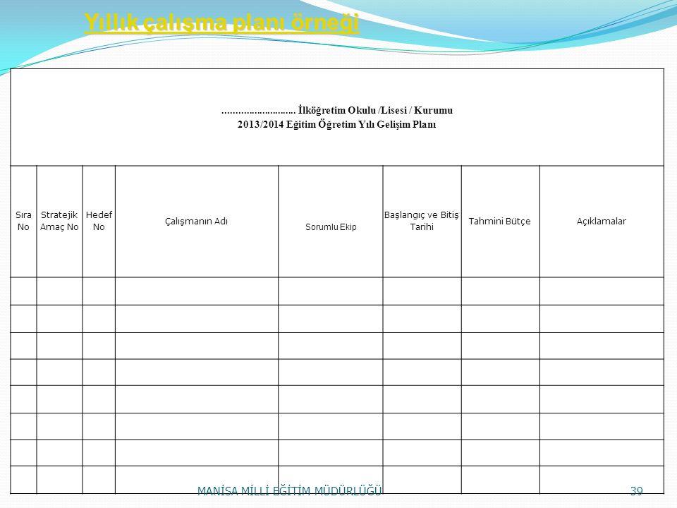 2013/2014 Eğitim Öğretim Yılı Gelişim Planı