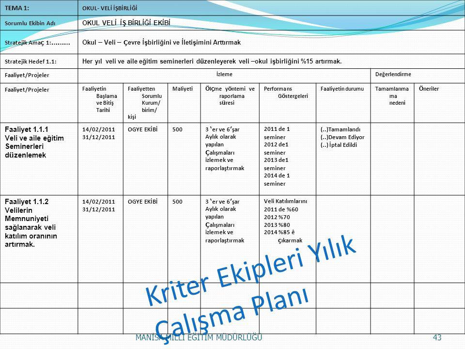 Kriter Ekipleri Yılık Çalışma Planı