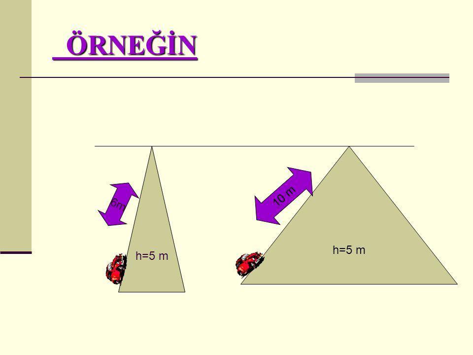 ÖRNEĞİN h=5 m h=5 m 10 m 6m