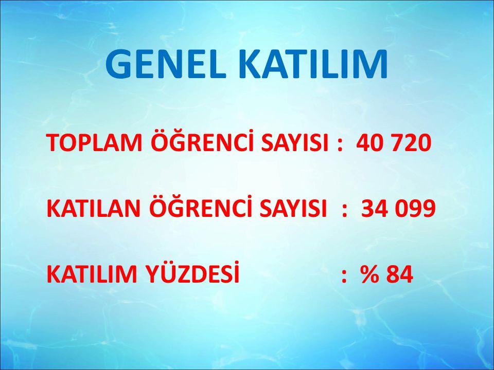 GENEL KATILIM TOPLAM ÖĞRENCİ SAYISI : 40 720