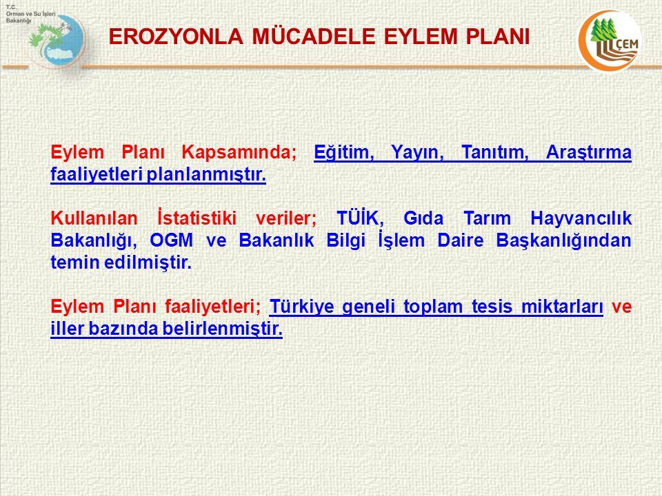 EROZYONLA MÜCADELE EYLEM PLANI