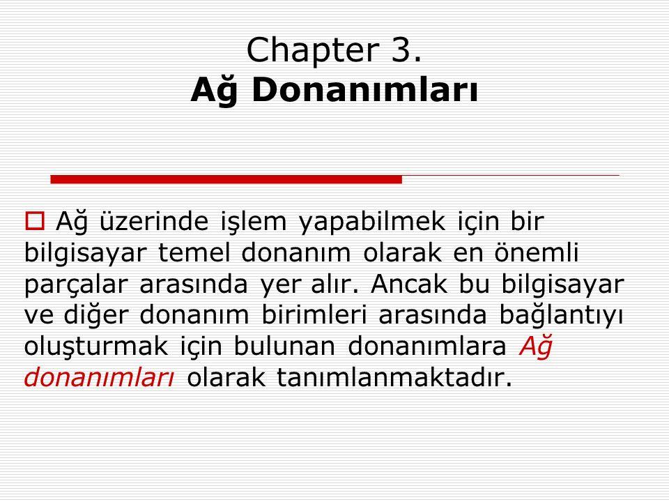 Chapter 3. Ağ Donanımları