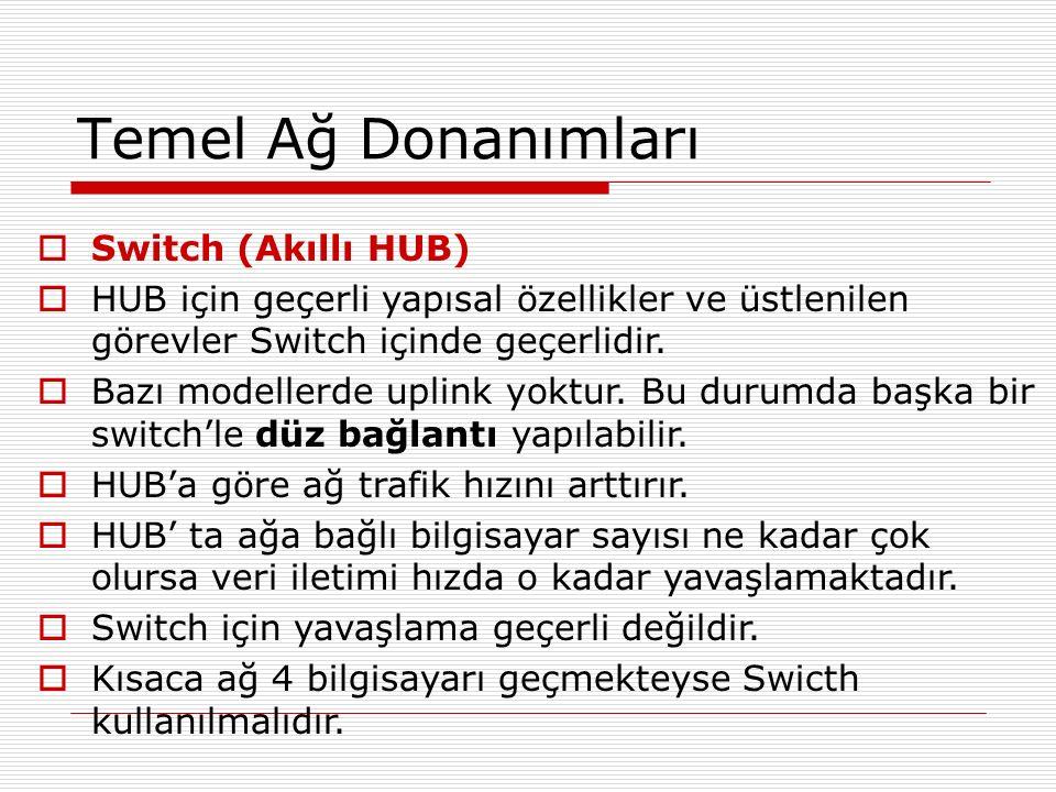 Temel Ağ Donanımları Switch (Akıllı HUB)