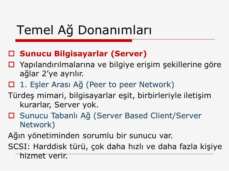Temel Ağ Donanımları Sunucu Bilgisayarlar (Server)