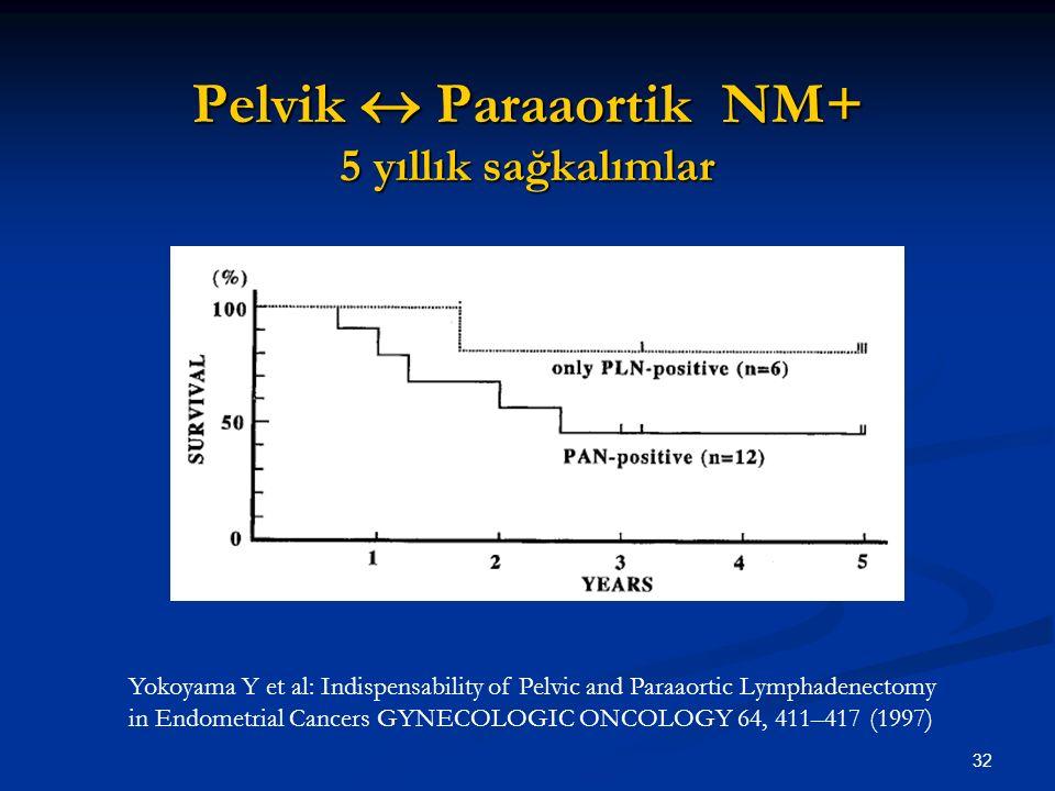 Pelvik  Paraaortik NM+ 5 yıllık sağkalımlar