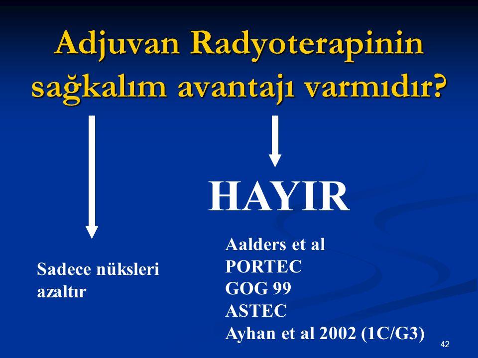 Adjuvan Radyoterapinin sağkalım avantajı varmıdır
