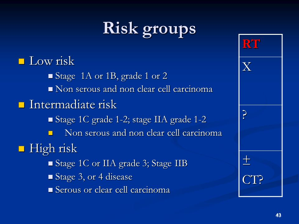 Risk groups RT X Low risk Intermadiate risk ± CT High risk