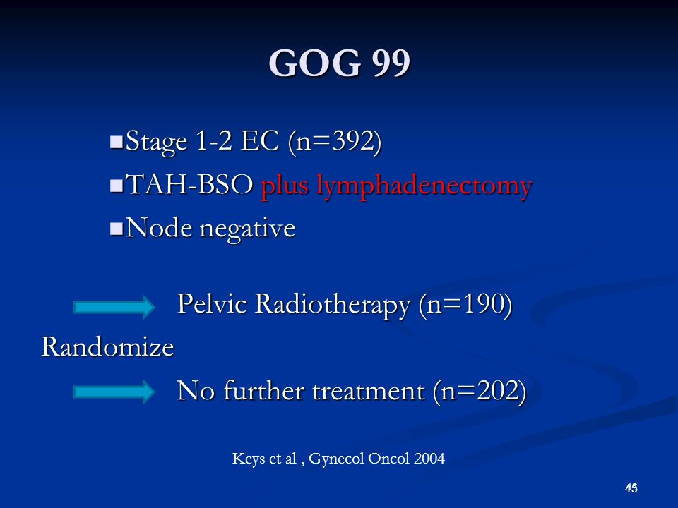 GOG 99 Stage 1-2 EC (n=392) TAH-BSO plus lymphadenectomy Node negative