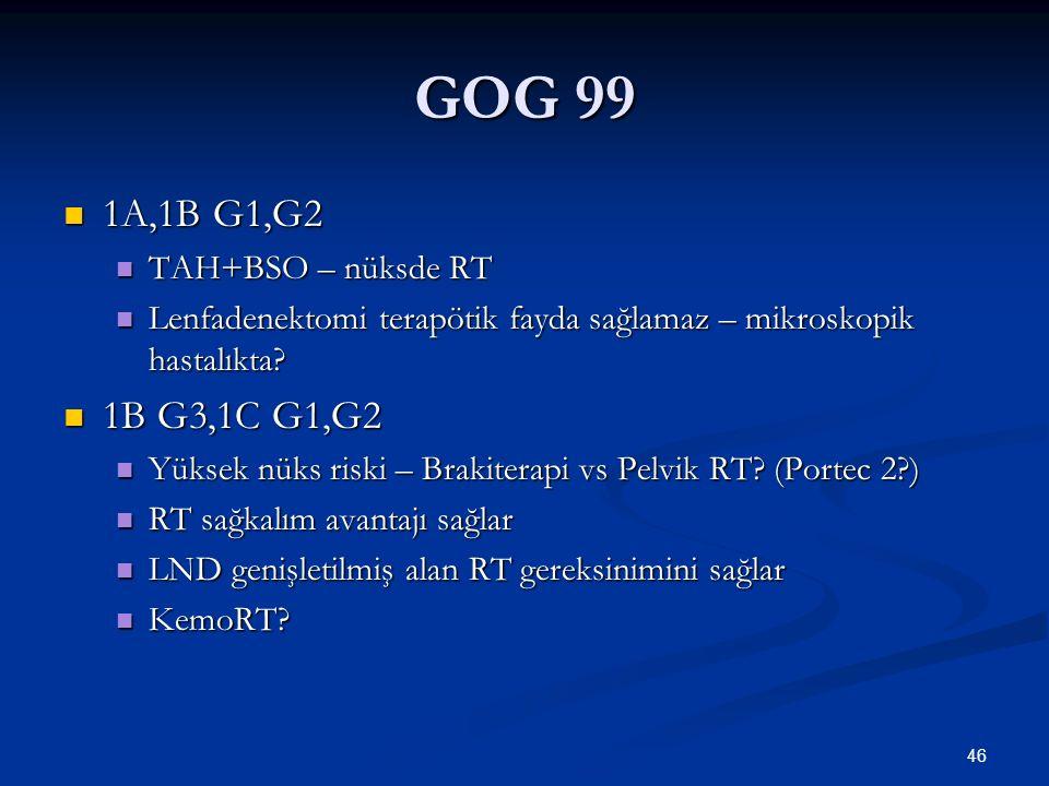 GOG 99 1A,1B G1,G2 1B G3,1C G1,G2 TAH+BSO – nüksde RT