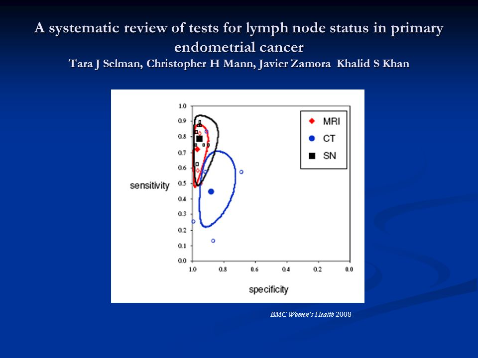 A systematic review of tests for lymph node status in primary endometrial cancer Tara J Selman, Christopher H Mann, Javier Zamora Khalid S Khan