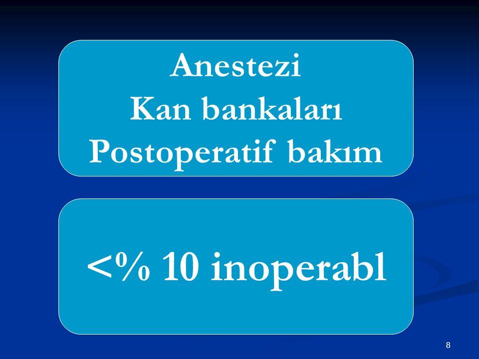 Anestezi Kan bankaları Postoperatif bakım <% 10 inoperabl