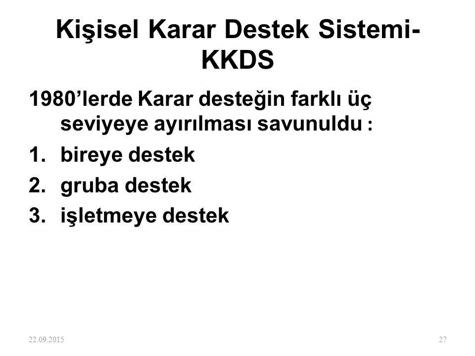 Kişisel Karar Destek Sistemi-KKDS