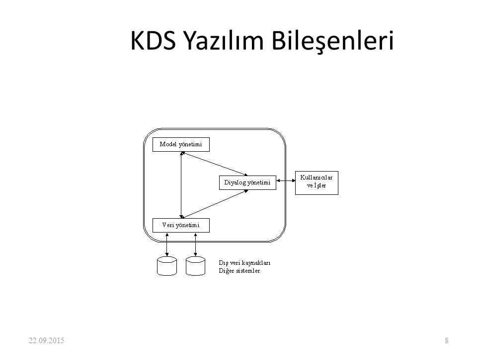 KDS Yazılım Bileşenleri