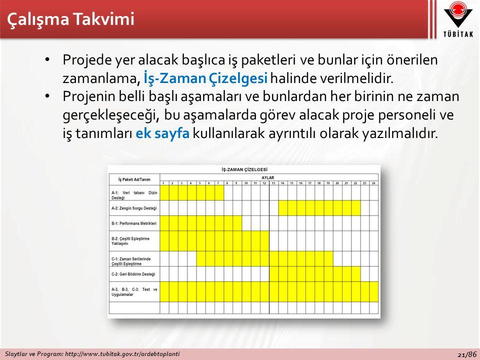 Çalışma Takvimi Projede yer alacak başlıca iş paketleri ve bunlar için önerilen zamanlama, İş-Zaman Çizelgesi halinde verilmelidir.