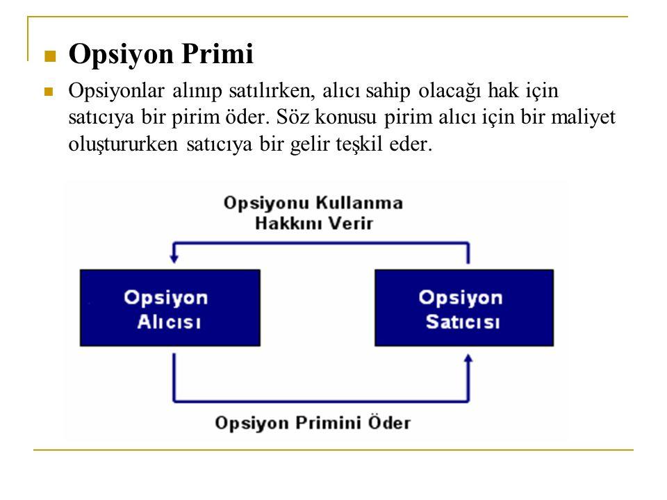 Opsiyon Primi