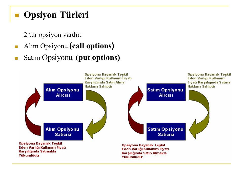 Opsiyon Türleri 2 tür opsiyon vardır; Alım Opsiyonu (call options)