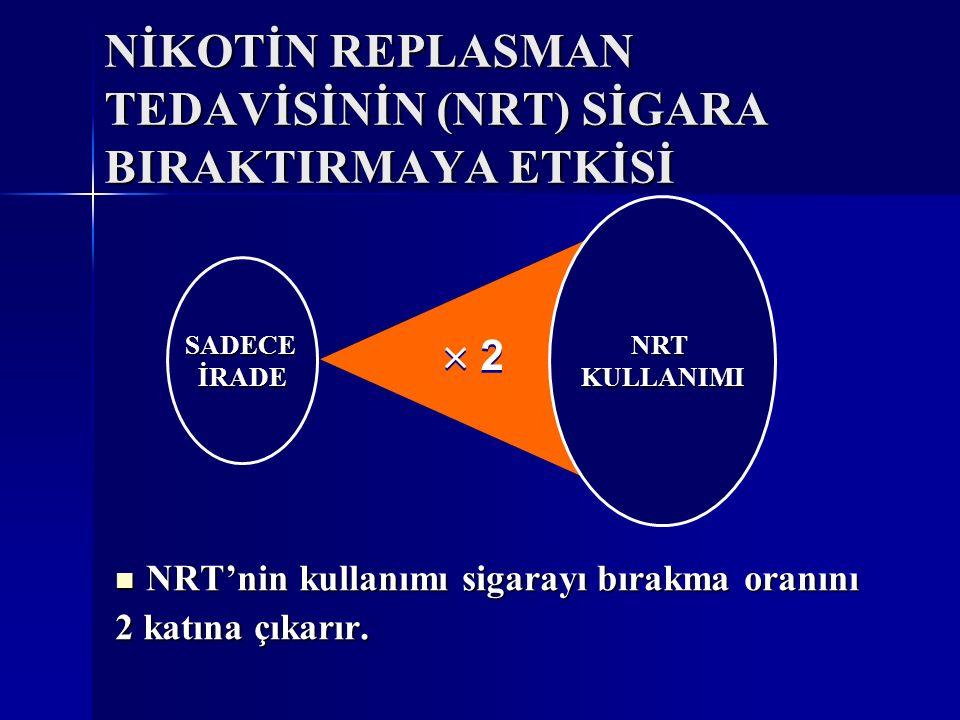 NİKOTİN REPLASMAN TEDAVİSİNİN (NRT) SİGARA BIRAKTIRMAYA ETKİSİ