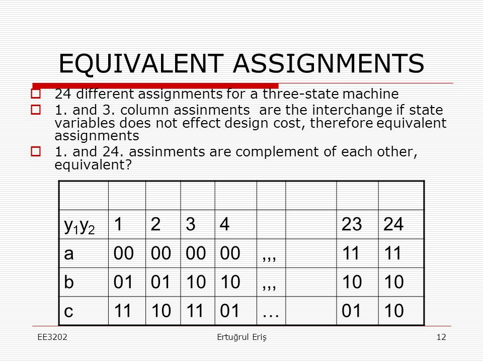 EQUIVALENT ASSIGNMENTS