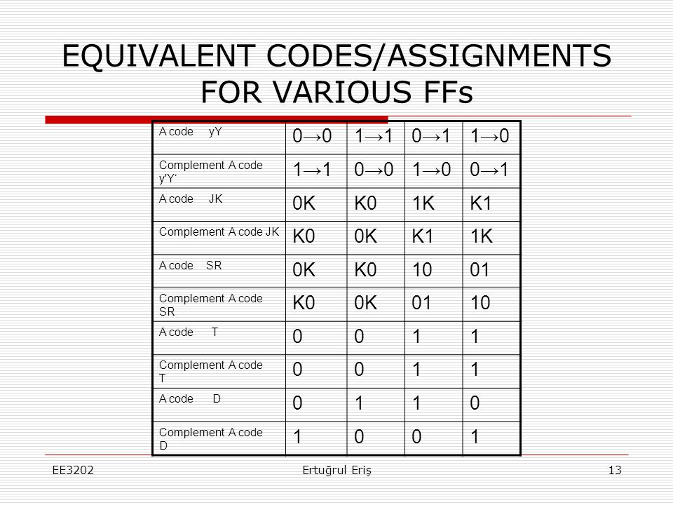 EQUIVALENT CODES/ASSIGNMENTS FOR VARIOUS FFs