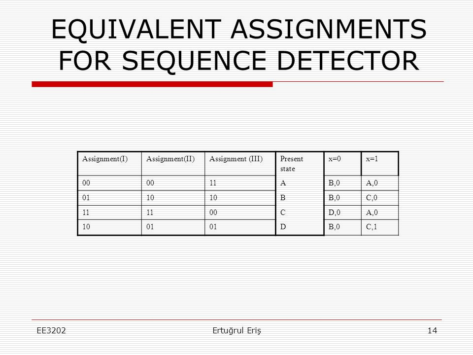 EQUIVALENT ASSIGNMENTS FOR SEQUENCE DETECTOR