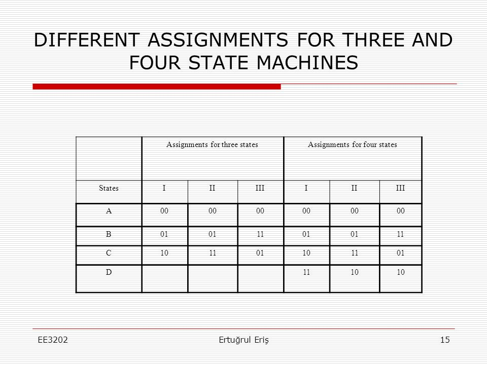 DIFFERENT ASSIGNMENTS FOR THREE AND FOUR STATE MACHINES