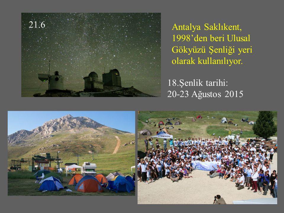 21.6 Antalya Saklıkent, 1998'den beri Ulusal Gökyüzü Şenliği yeri olarak kullanılıyor. 18.Şenlik tarihi: