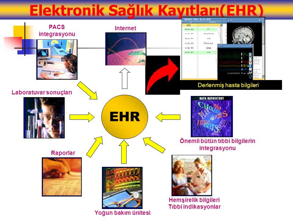 Elektronik Sağlık Kayıtları(EHR)
