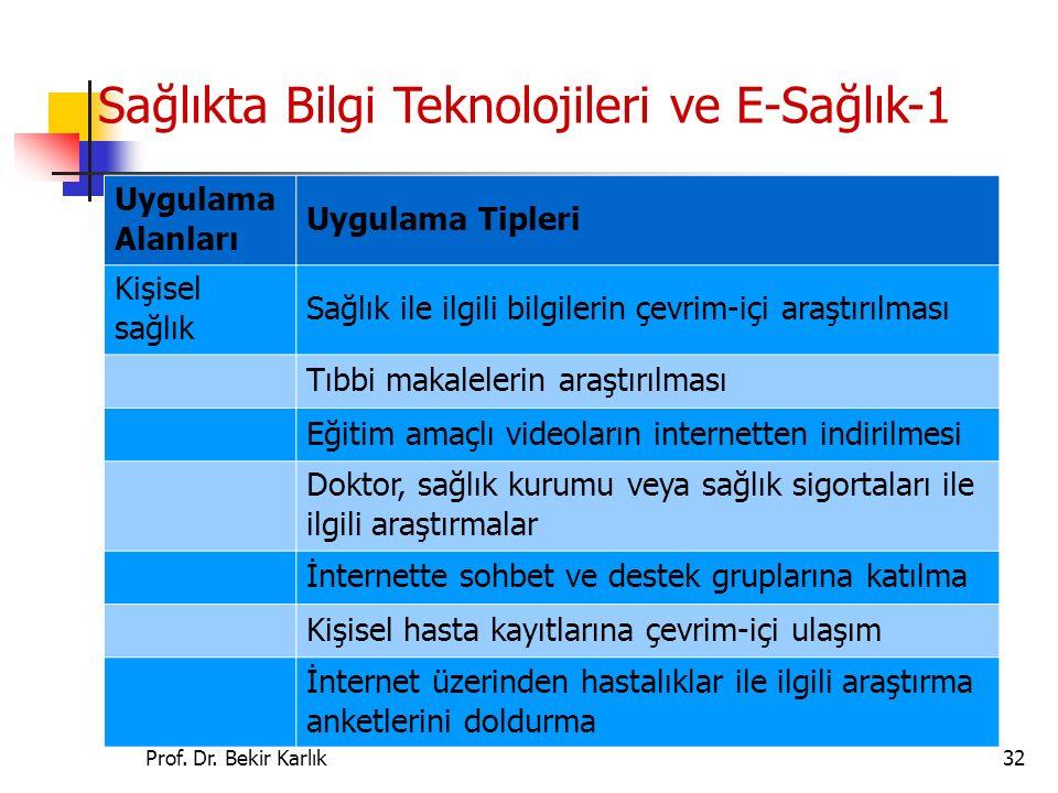 Sağlıkta Bilgi Teknolojileri ve E-Sağlık-1