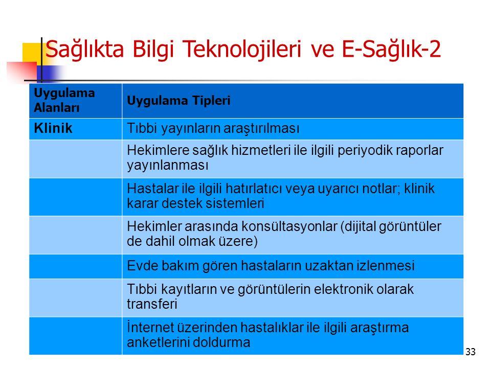 Sağlıkta Bilgi Teknolojileri ve E-Sağlık-2