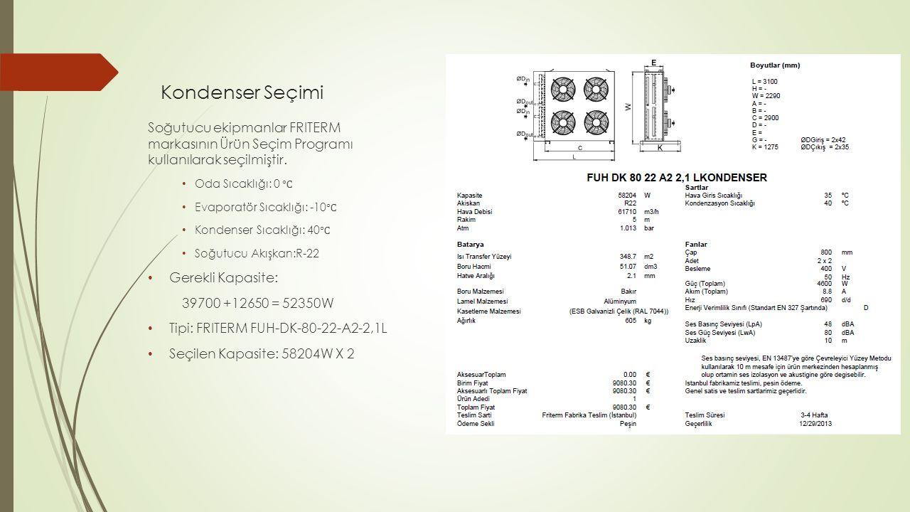 Kondenser Seçimi Soğutucu ekipmanlar FRITERM markasının Ürün Seçim Programı kullanılarak seçilmiştir.