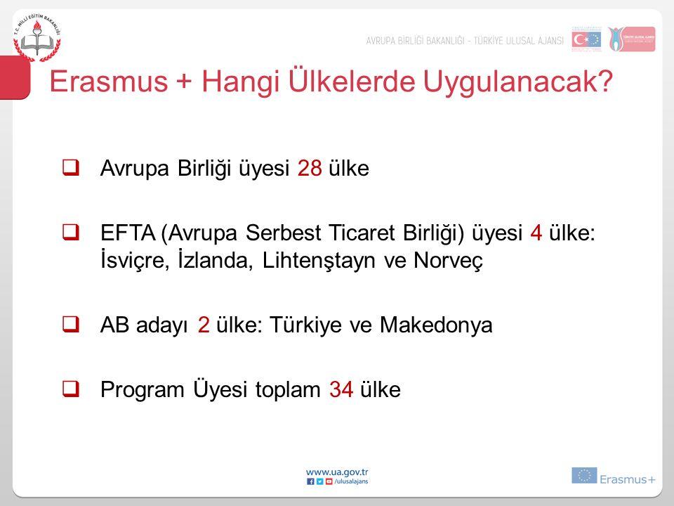 Erasmus + Hangi Ülkelerde Uygulanacak