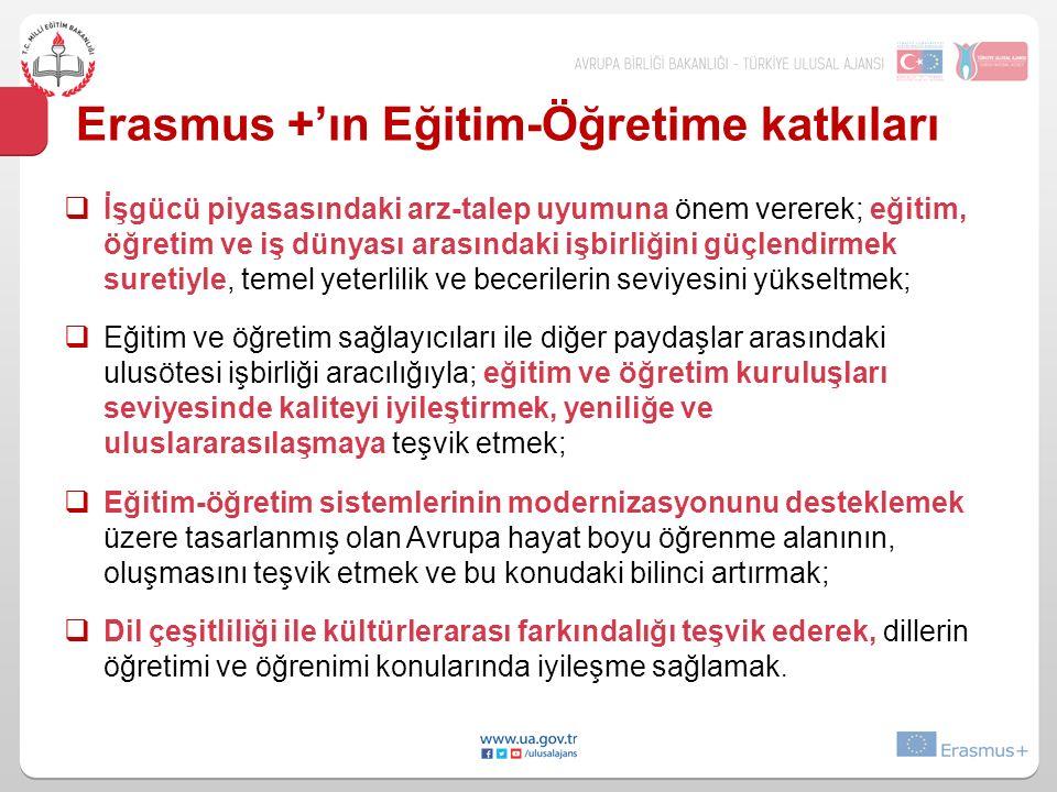 Erasmus +'ın Eğitim-Öğretime katkıları