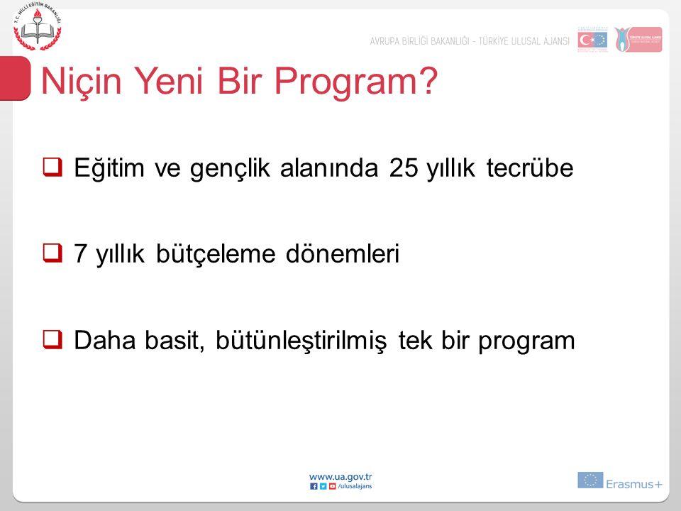 Niçin Yeni Bir Program Eğitim ve gençlik alanında 25 yıllık tecrübe