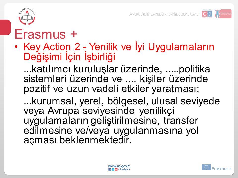 Erasmus + Key Action 2 - Yenilik ve İyi Uygulamaların Değişimi İçin İşbirliği.