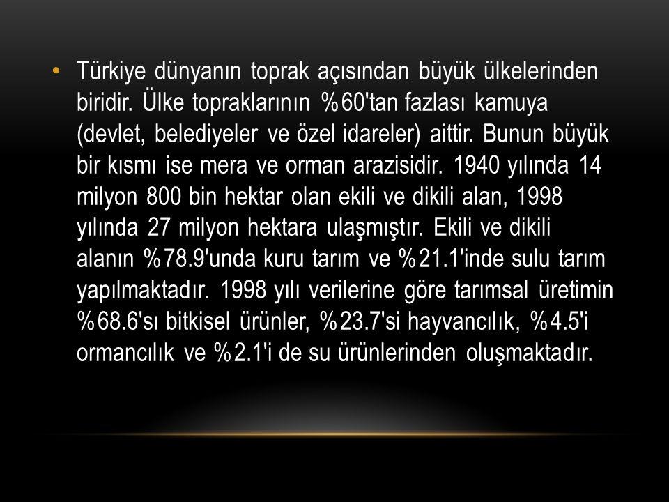 Türkiye dünyanın toprak açısından büyük ülkelerinden biridir