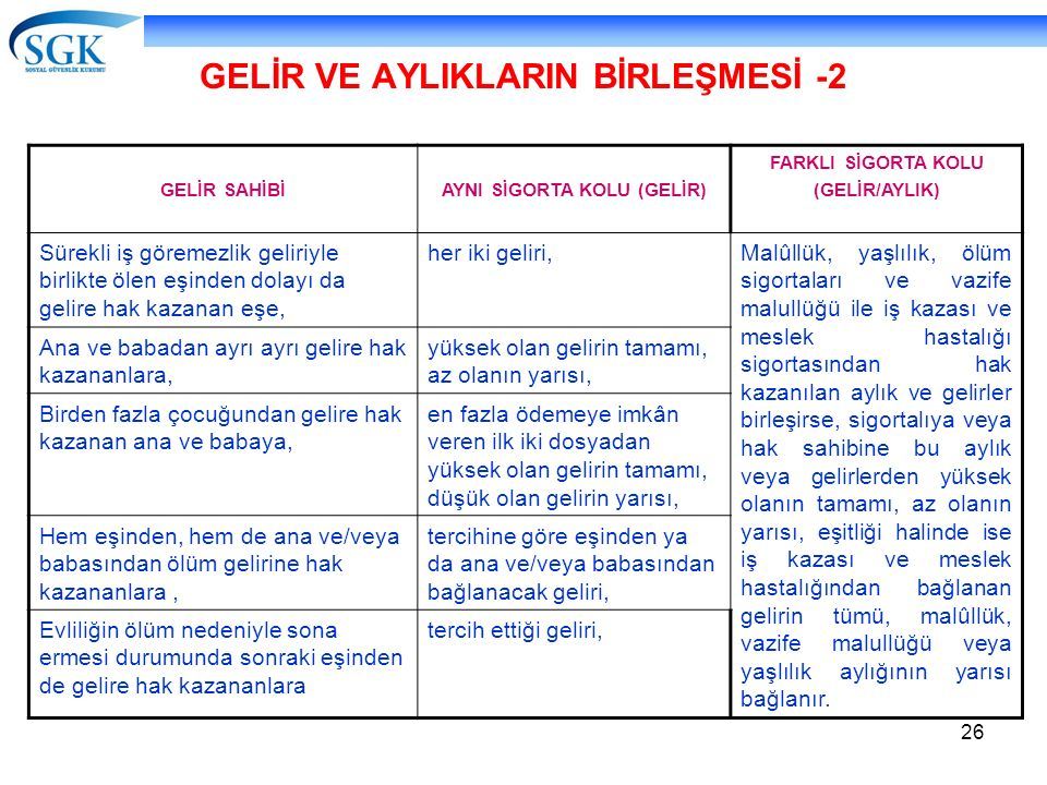 GELİR VE AYLIKLARIN BİRLEŞMESİ -2