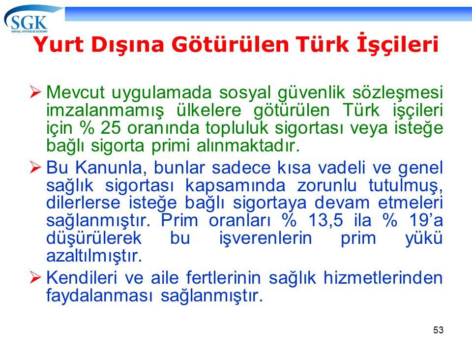 Yurt Dışına Götürülen Türk İşçileri