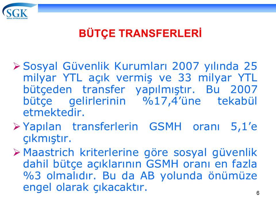 BÜTÇE TRANSFERLERİ